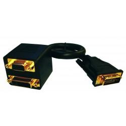 Conexión Splitter Percon PC-8401