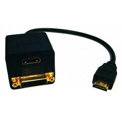 Conexión Splitter Percon PC-8403