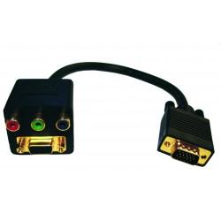 Conexión Splitter Percon PC-8408