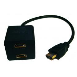 Conexión Splitter Percon PC-8405