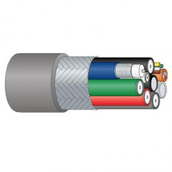Cable Cámara Multicore Percon VK 4212