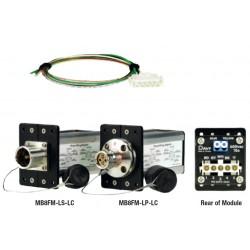 Patch Panels Bulkheads hibrido AVP EUROPA SMPTE 304M-2003